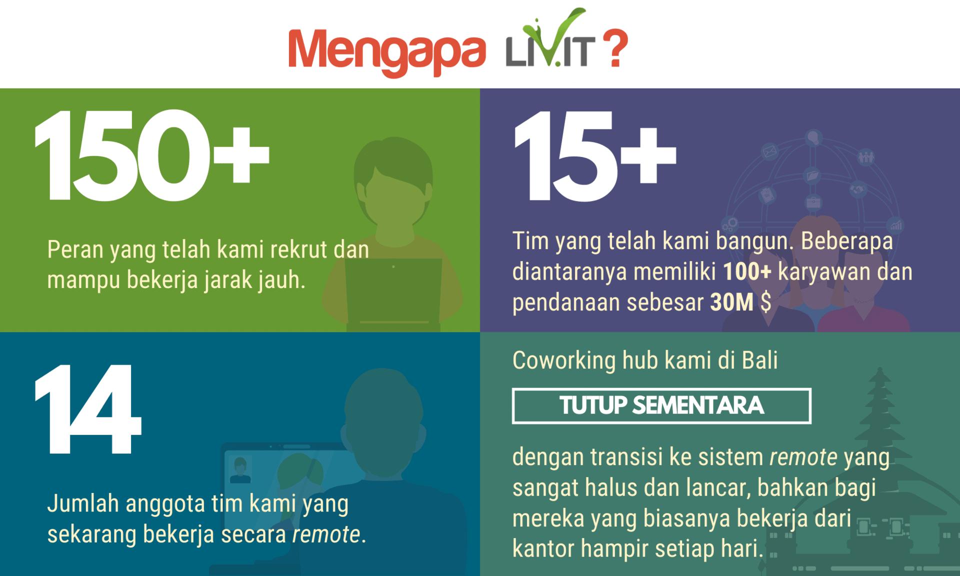 Livit Indo 2